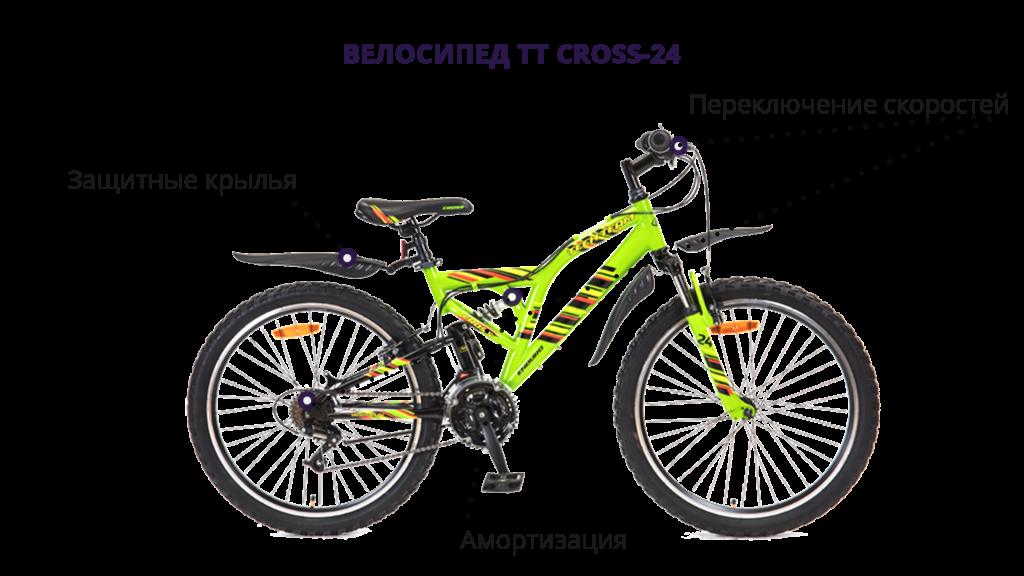 Велосипед для подростков.png