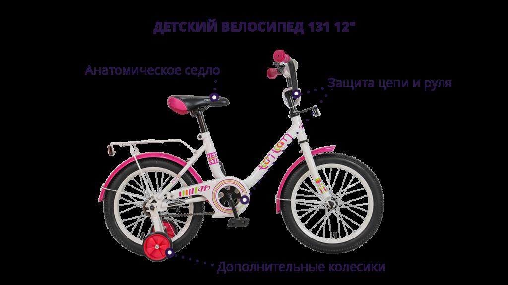 детский велосипед для детей от 3 лет.png